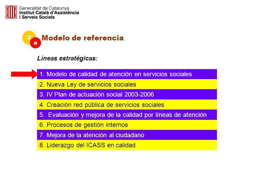 Modelo de referencia 2 a Líneas estratégicas: 1. Modelo de calidad de atención en servicios sociales 2. Nueva Ley de servicios sociales 3. IV Plan de