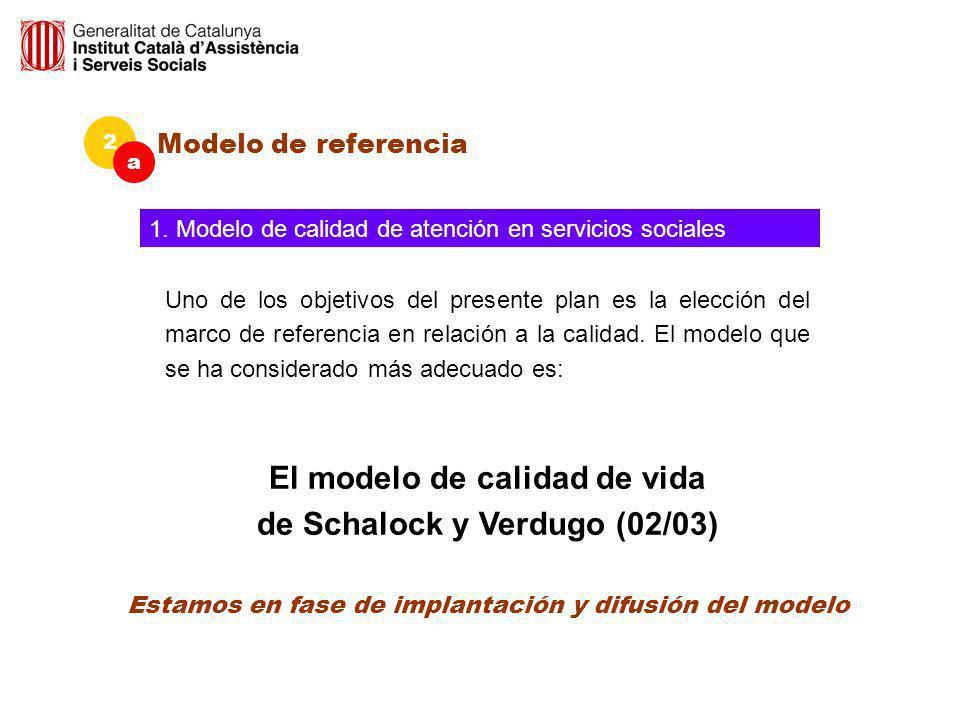 2 a 1. Modelo de calidad de atención en servicios sociales Estamos en fase de implantación y difusión del modelo Modelo de referencia Uno de los objet