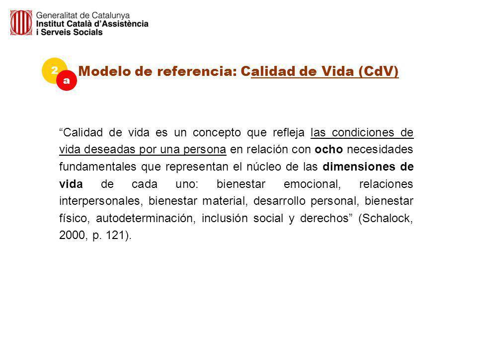 Modelo de referencia: Calidad de Vida (CdV) 2 a Calidad de vida es un concepto que refleja las condiciones de vida deseadas por una persona en relació