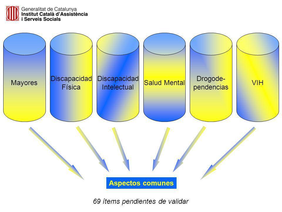 Mayores Discapacidad Física Discapacidad Intelectual Salud Mental Drogode- pendencias VIH Aspectos comunes 69 ítems pendientes de validar