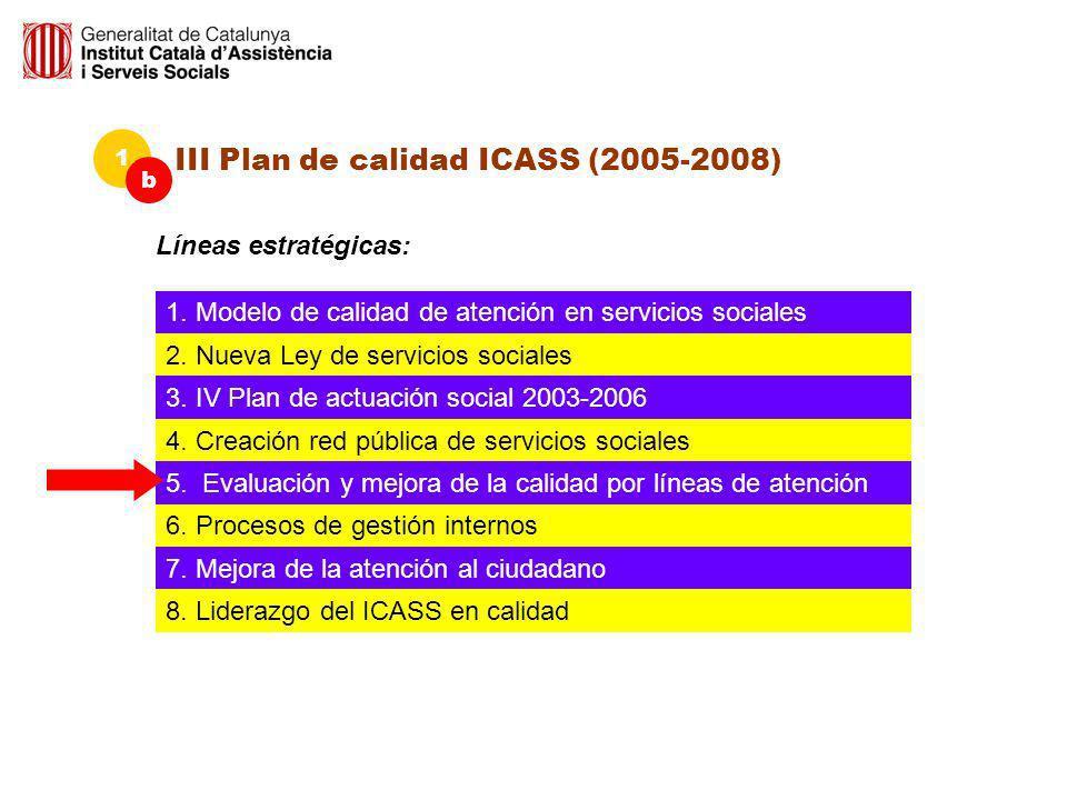 Líneas estratégicas: 1. Modelo de calidad de atención en servicios sociales 2. Nueva Ley de servicios sociales 3. IV Plan de actuación social 2003-200