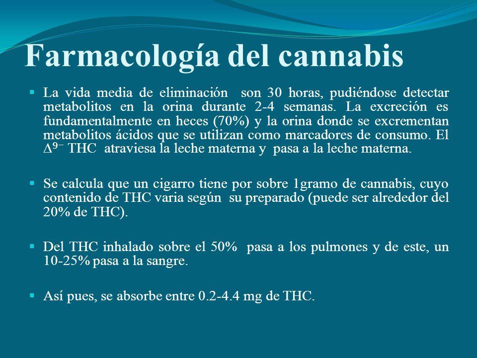 Farmacología del cannabis La vida media de eliminación son 30 horas, pudiéndose detectar metabolitos en la orina durante 2-4 semanas. La excreción es
