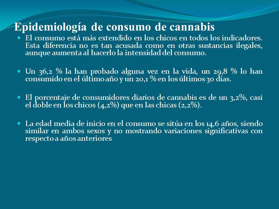 Epidemiología de consumo de cannabis El consumo está más extendido en los chicos en todos los indicadores. Esta diferencia no es tan acusada como en o