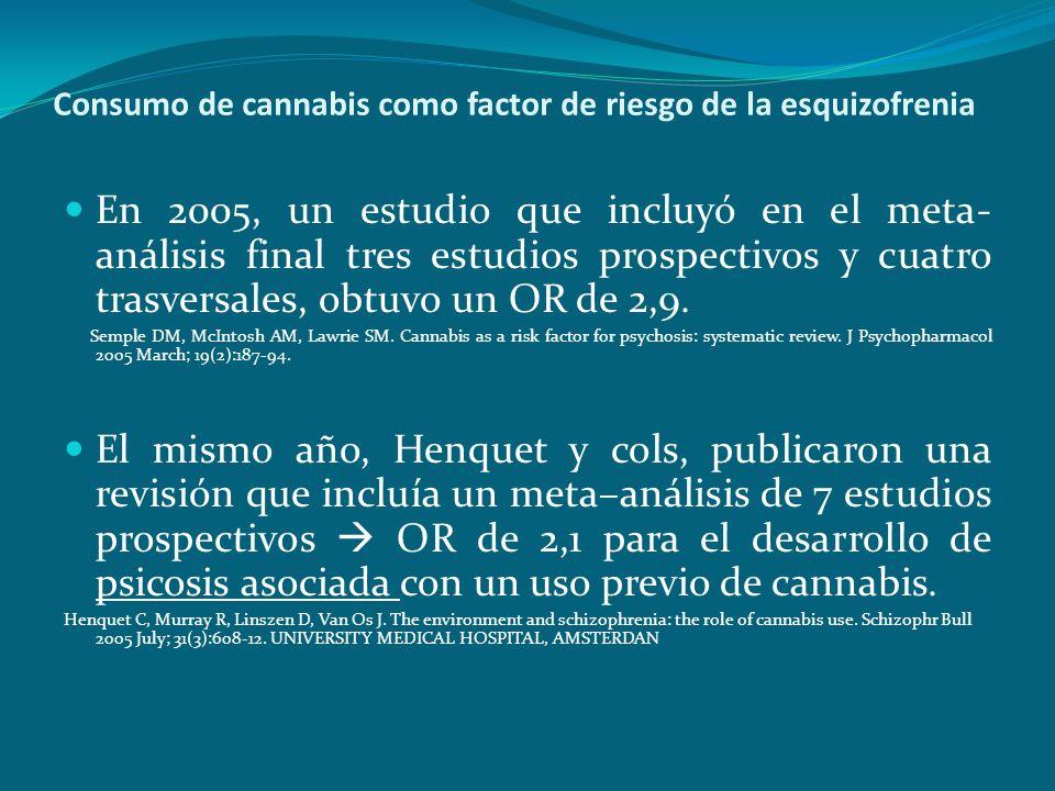 Consumo de cannabis como factor de riesgo de la esquizofrenia En 2005, un estudio que incluyó en el meta- análisis final tres estudios prospectivos y