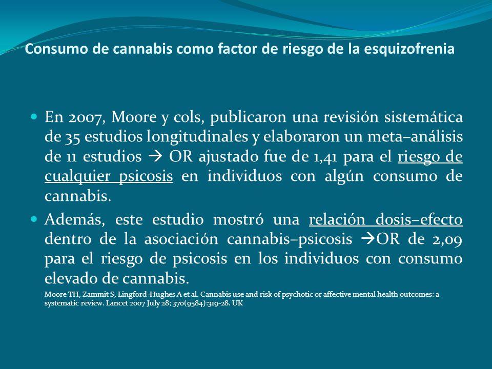 Consumo de cannabis como factor de riesgo de la esquizofrenia En 2007, Moore y cols, publicaron una revisión sistemática de 35 estudios longitudinales