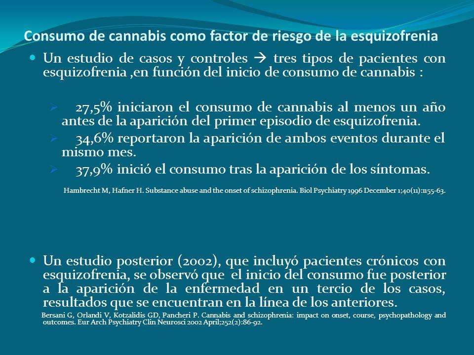 Consumo de cannabis como factor de riesgo de la esquizofrenia Un estudio de casos y controles tres tipos de pacientes con esquizofrenia,en función del