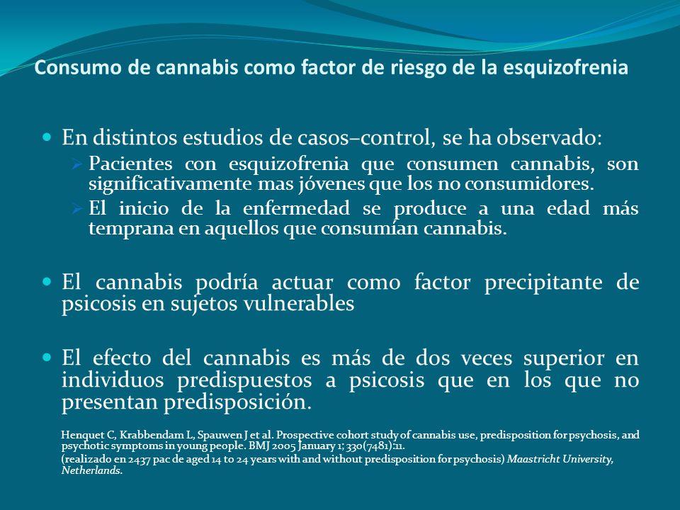 Consumo de cannabis como factor de riesgo de la esquizofrenia En distintos estudios de casos–control, se ha observado: Pacientes con esquizofrenia que