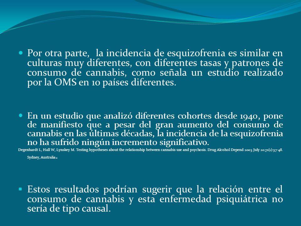 ¿Es posible la Teoría Etiológica del consumo de cannabis como factor de riesgo para la esquizofrenia? Por otra parte, la incidencia de esquizofrenia e