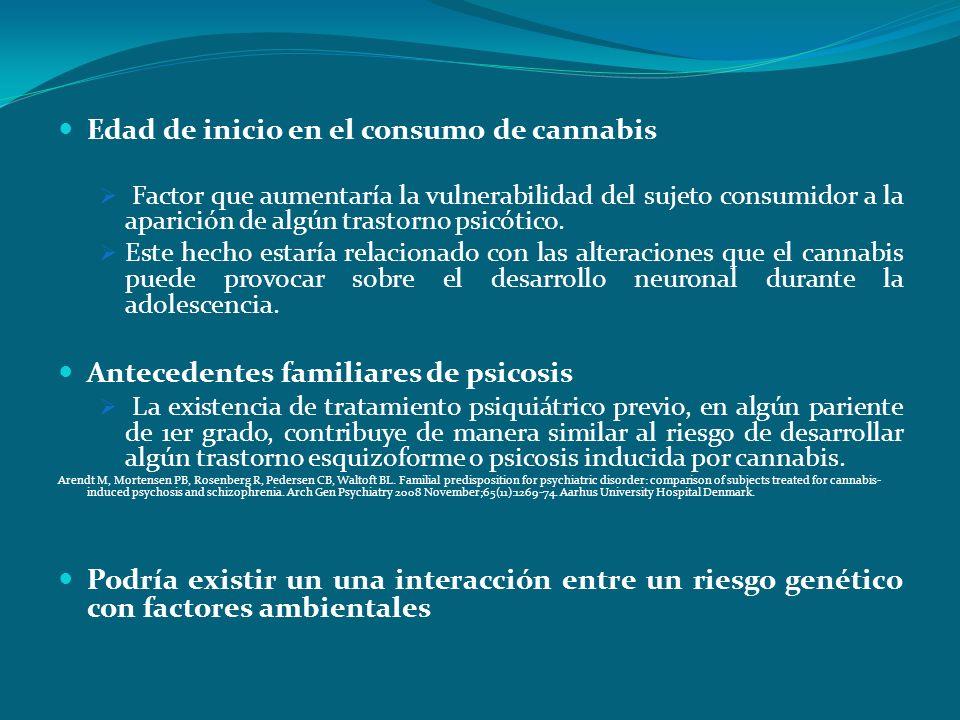 ¿Es posible la Teoría Etiológica del consumo de cannabis como factor de riesgo para la esquizofrenia? Edad de inicio en el consumo de cannabis Factor