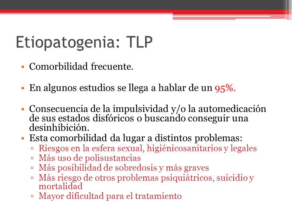 Etiopatogenia: TLP Comorbilidad frecuente.En algunos estudios se llega a hablar de un 95%.