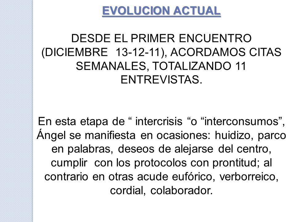EVOLUCION ACTUAL DESDE EL PRIMER ENCUENTRO (DICIEMBRE 13-12-11), ACORDAMOS CITAS SEMANALES, TOTALIZANDO 11 ENTREVISTAS. En esta etapa de intercrisis o