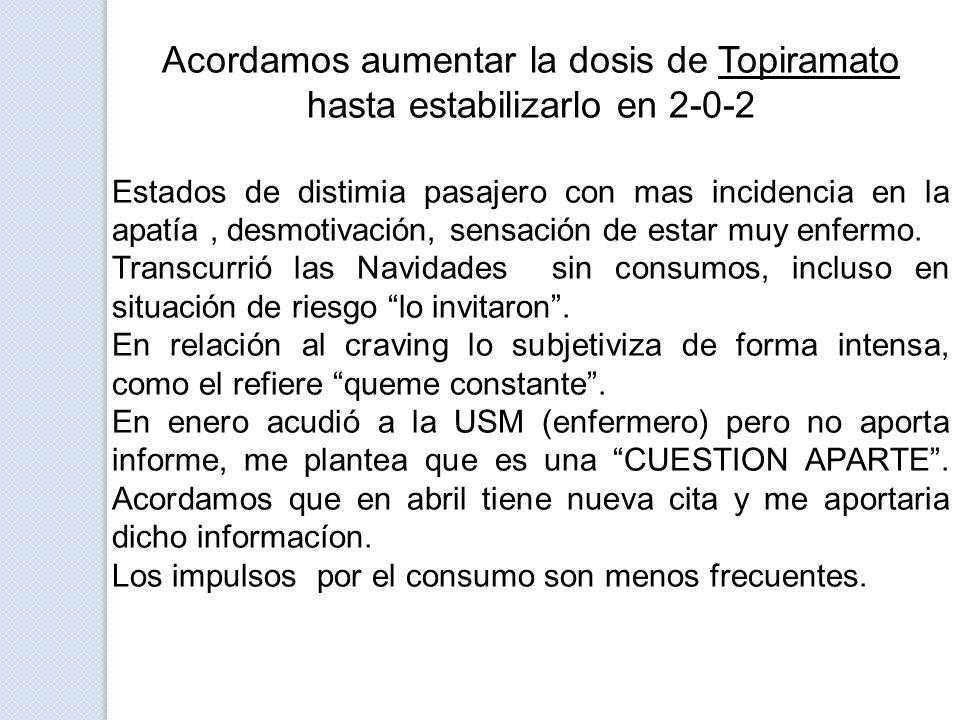 Acordamos aumentar la dosis de Topiramato hasta estabilizarlo en 2-0-2 Estados de distimia pasajero con mas incidencia en la apatía, desmotivación, se