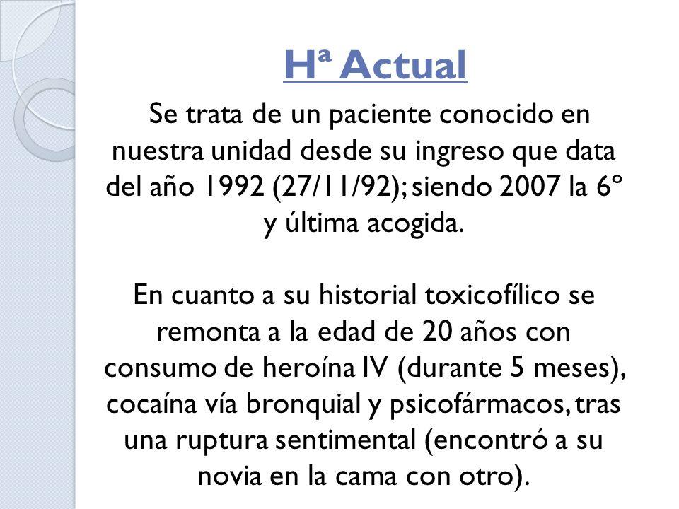 Hª Actual Se trata de un paciente conocido en nuestra unidad desde su ingreso que data del año 1992 (27/11/92); siendo 2007 la 6º y última acogida. En