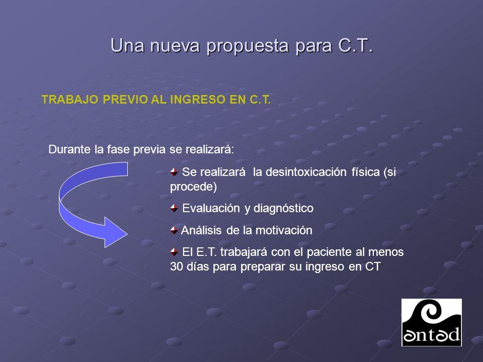 Una nueva propuesta para C.T. Trabajo previo para ingreso en C.T. Trabajador Social PsicólogoMédico