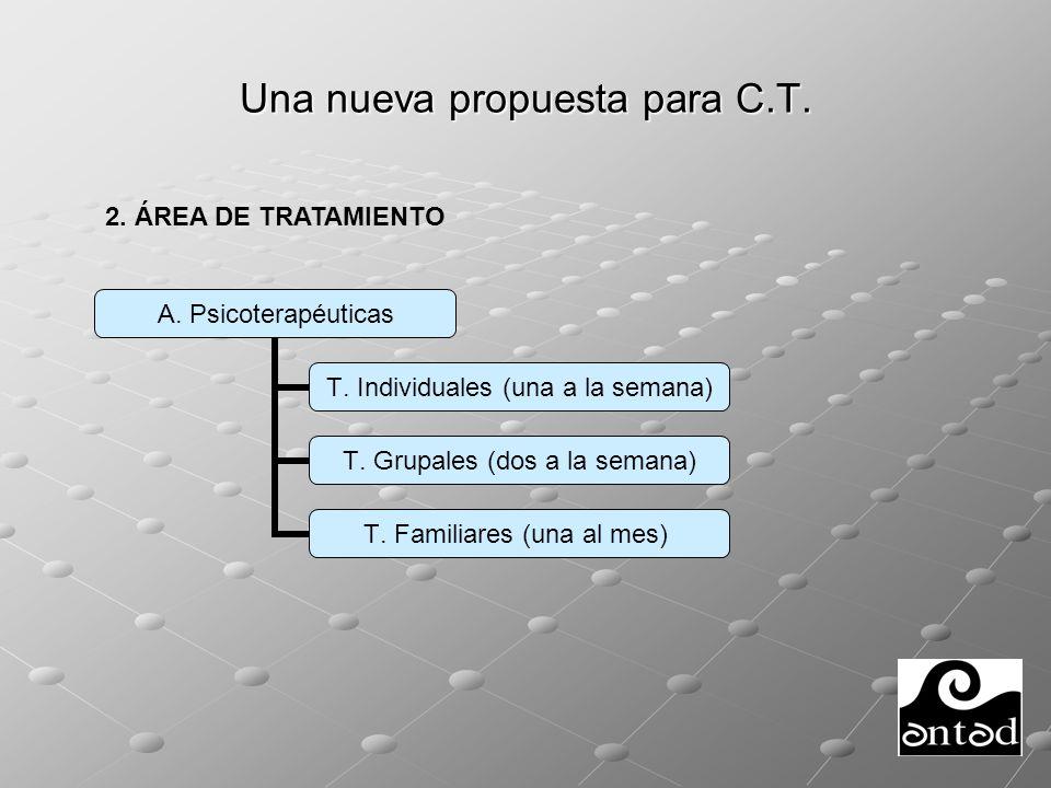 Una nueva propuesta para C.T.B. Educativas Formativas Socioculturales C.