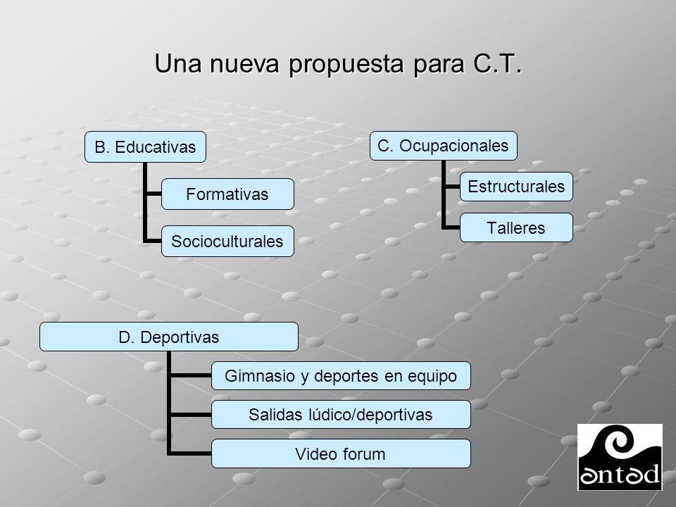 Una nueva propuesta para C.T.3. ÁREA DE INSERCIÓN SOCIOLABORAL A.