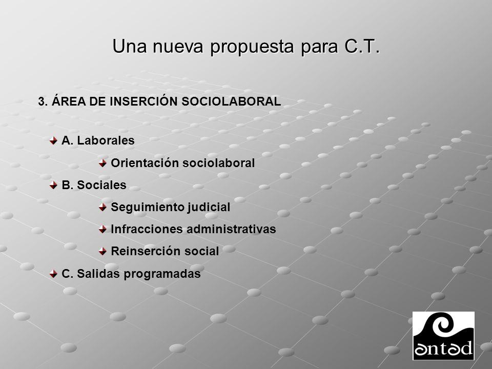Una nueva propuesta para C.T.C.
