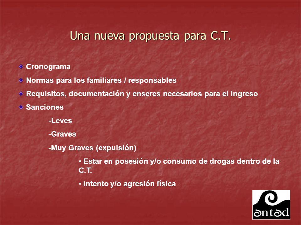 Una nueva propuesta para C.T.PERSONAL DE C.T.