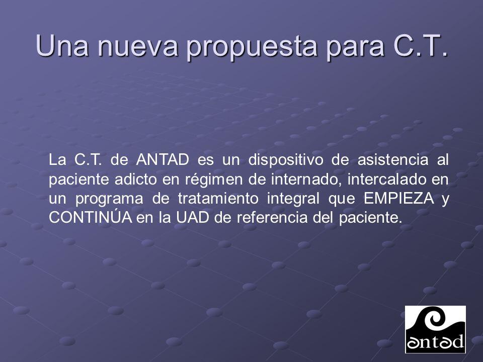 Una nueva propuesta para C.T.PROCEDIMIENTO DE INGRESO 2.