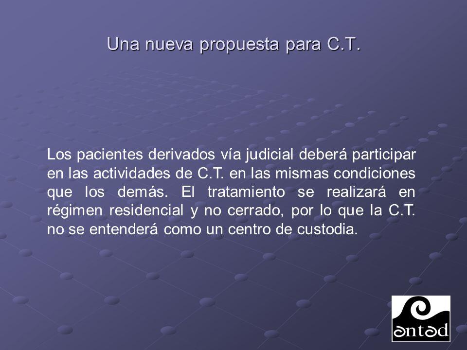 Una nueva propuesta para C.T. CRITERIOS DE EXCLUSIÓN Ser menor de edad Estar embarazada Parejas