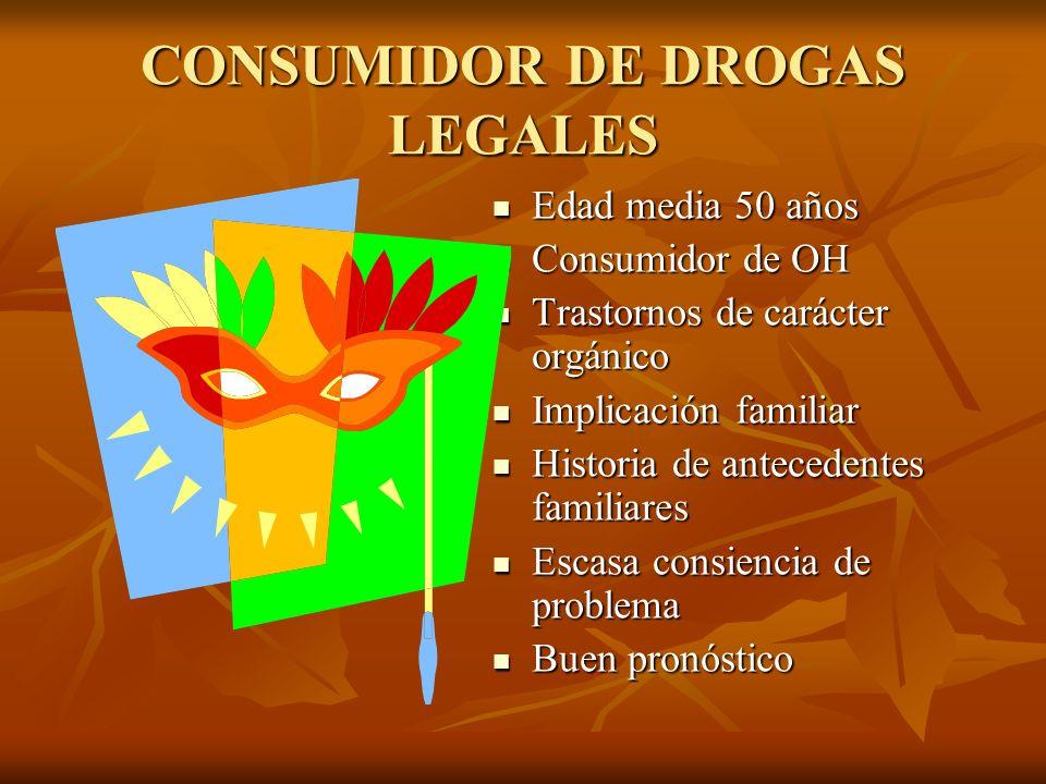 CONSUMIDOR DE DROGAS LEGALES Edad media 50 años Edad media 50 años Consumidor de OH Consumidor de OH Trastornos de carácter orgánico Trastornos de car
