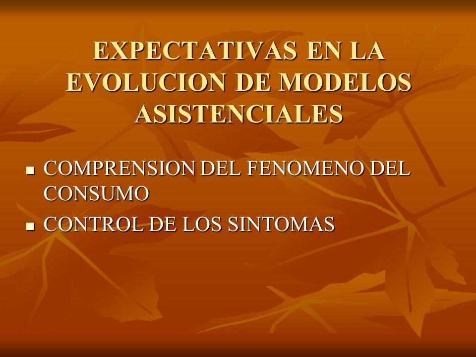 EXPECTATIVAS EN LA EVOLUCION DE MODELOS ASISTENCIALES COMPRENSION DEL FENOMENO DEL CONSUMO COMPRENSION DEL FENOMENO DEL CONSUMO CONTROL DE LOS SINTOMA