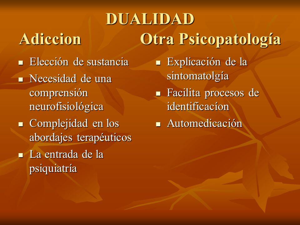 DUALIDAD Adiccion Otra Psicopatología Elección de sustancia Elección de sustancia Necesidad de una comprensión neurofisiológica Necesidad de una compr