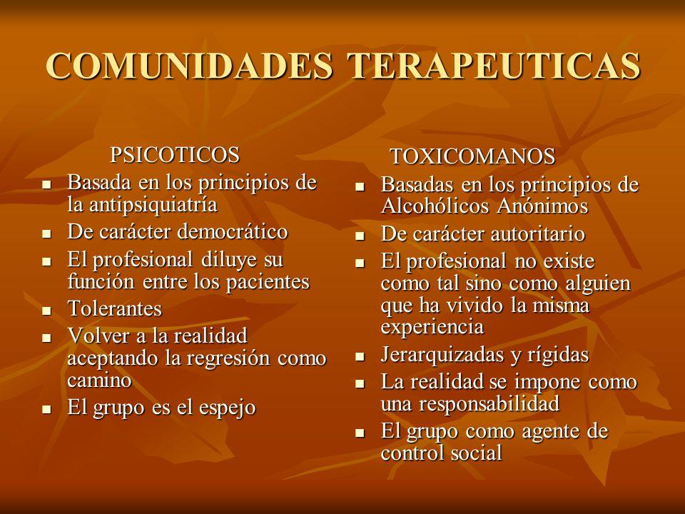 COMUNIDADES TERAPEUTICAS PSICOTICOS PSICOTICOS Basada en los principios de la antipsiquiatría Basada en los principios de la antipsiquiatría De caráct