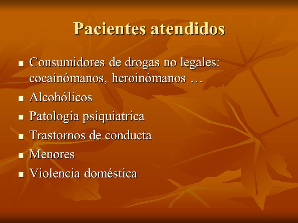 Pacientes atendidos Consumidores de drogas no legales: cocainómanos, heroinómanos … Alcohólicos Patología psiquiatrica Trastornos de conducta Menores