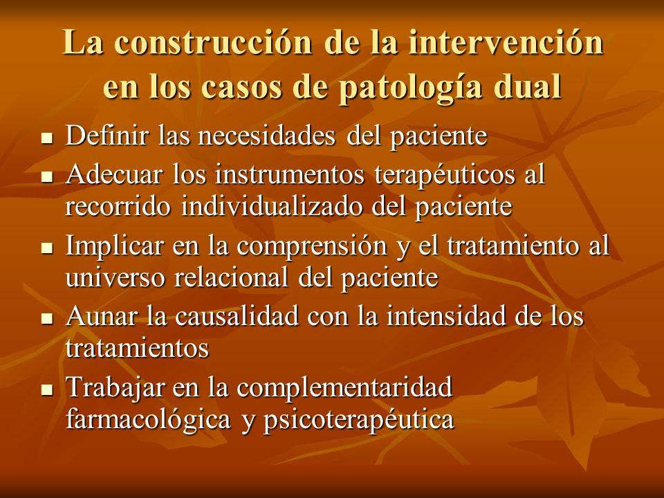 La construcción de la intervención en los casos de patología dual Definir las necesidades del paciente Definir las necesidades del paciente Adecuar lo
