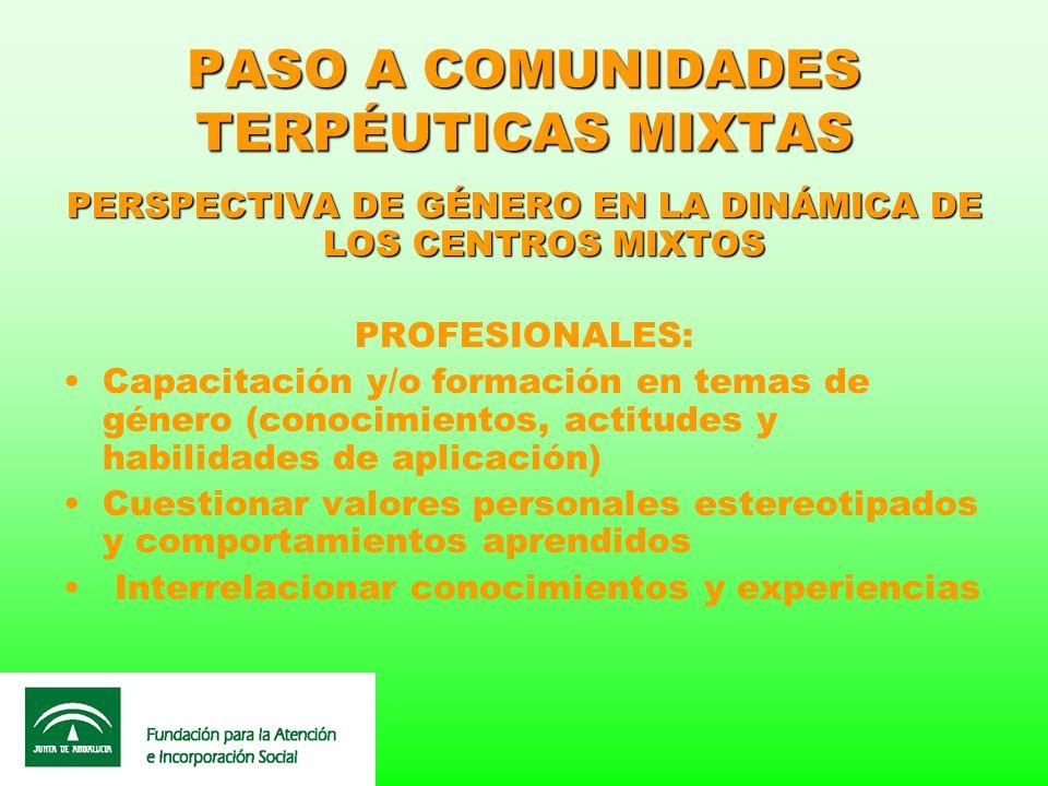 PASO A COMUNIDADES TERPÉUTICAS MIXTAS PERSPECTIVA DE GÉNERO EN LA DINÁMICA DE LOS CENTROS MIXTOS PROFESIONALES: Capacitación y/o formación en temas de