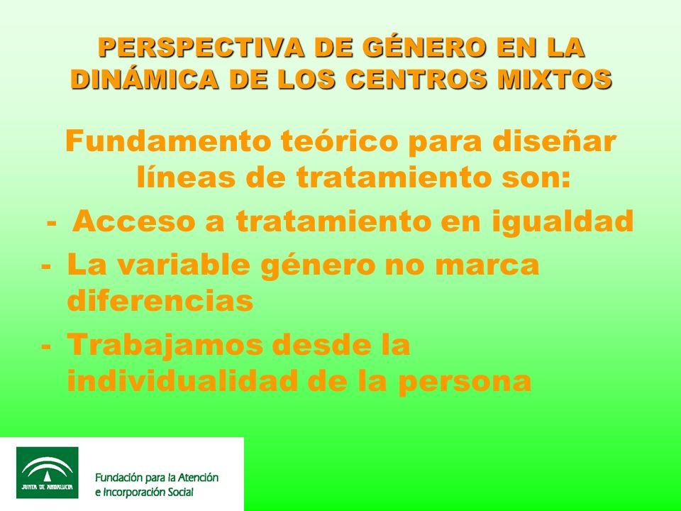 PERSPECTIVA DE GÉNERO EN LA DINÁMICA DE LOS CENTROS MIXTOS Fundamento teórico para diseñar líneas de tratamiento son: -Acceso a tratamiento en igualda