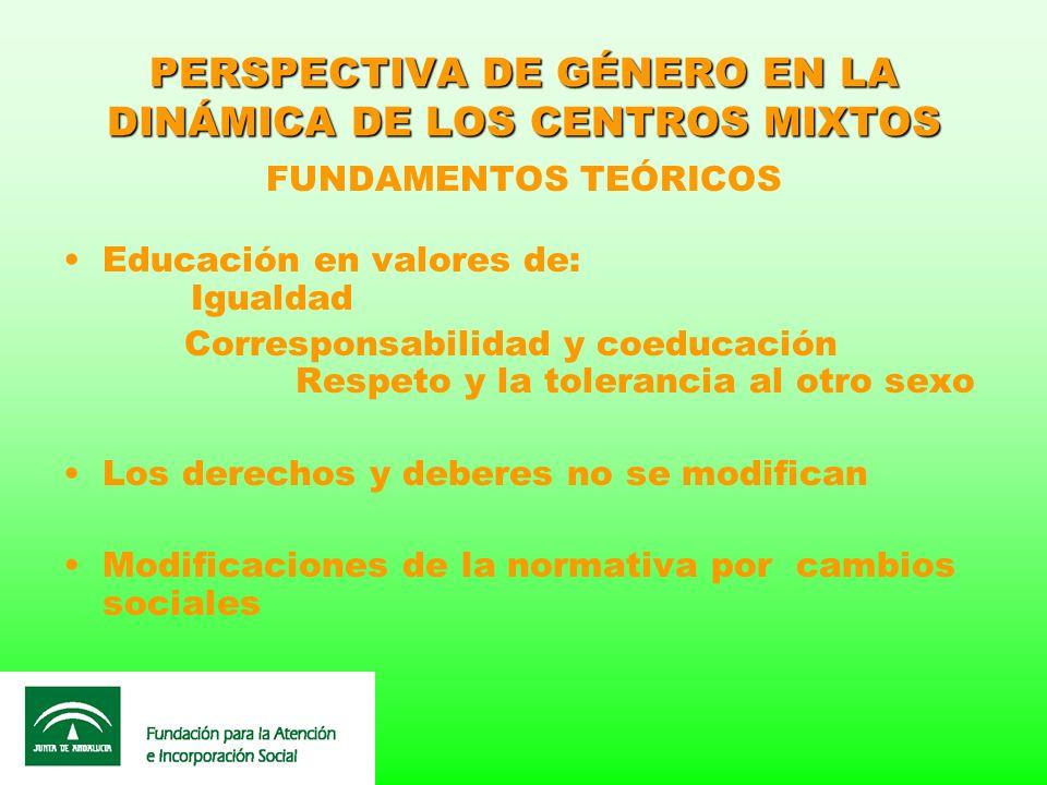 PERSPECTIVA DE GÉNERO EN LA DINÁMICA DE LOS CENTROS MIXTOS FUNDAMENTOS TEÓRICOS Educación en valores de: Igualdad Corresponsabilidad y coeducación Res