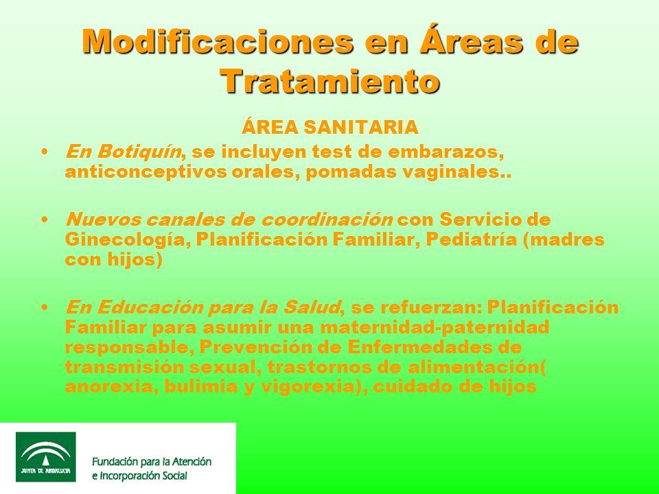 Modificaciones en Áreas de Tratamiento ÁREA SANITARIA En Botiquín, se incluyen test de embarazos, anticonceptivos orales, pomadas vaginales.. Nuevos c