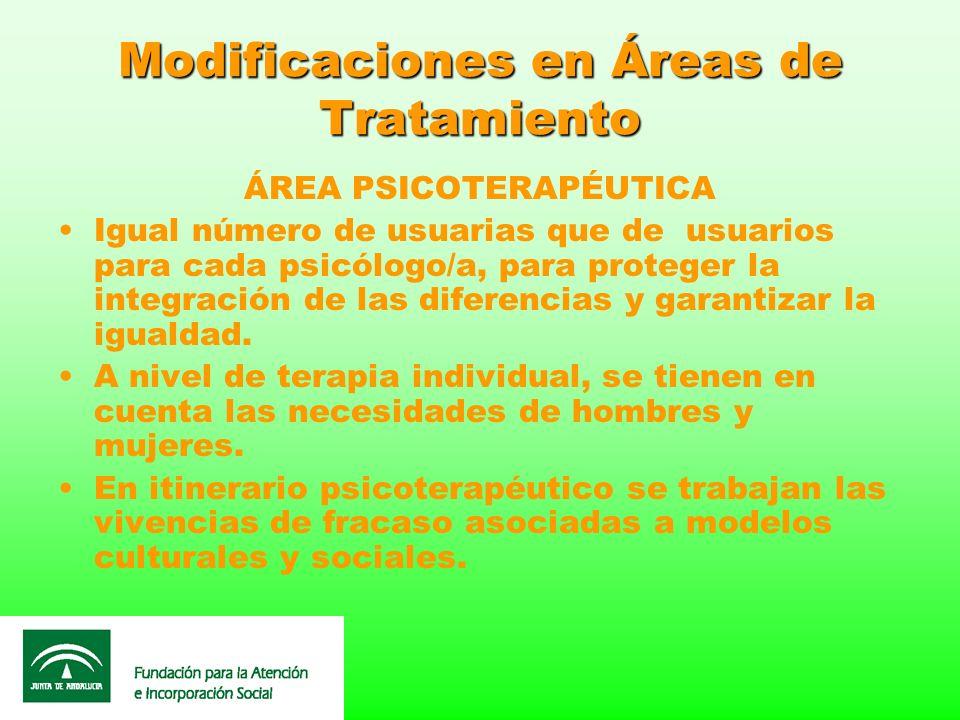 Modificaciones en Áreas de Tratamiento ÁREA PSICOTERAPÉUTICA Igual número de usuarias que de usuarios para cada psicólogo/a, para proteger la integrac