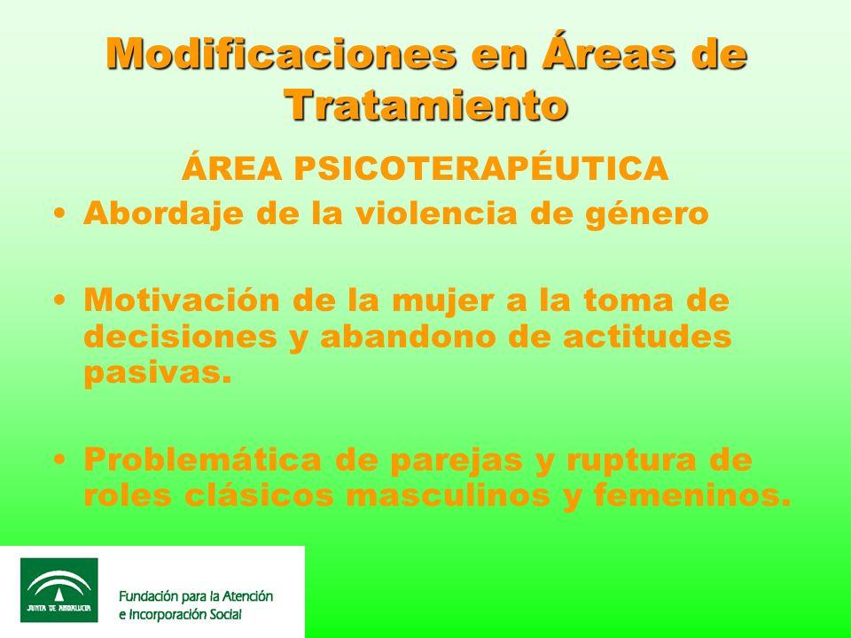Modificaciones en Áreas de Tratamiento ÁREA PSICOTERAPÉUTICA Abordaje de la violencia de género Motivación de la mujer a la toma de decisiones y aband