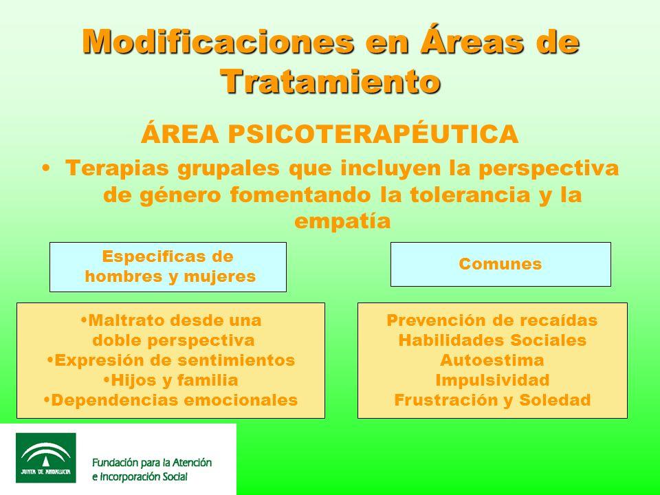 Modificaciones en Áreas de Tratamiento ÁREA PSICOTERAPÉUTICA Terapias grupales que incluyen la perspectiva de género fomentando la tolerancia y la emp