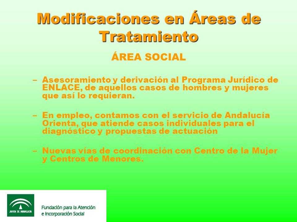 Modificaciones en Áreas de Tratamiento ÁREA SOCIAL –Asesoramiento y derivación al Programa Jurídico de ENLACE, de aquellos casos de hombres y mujeres