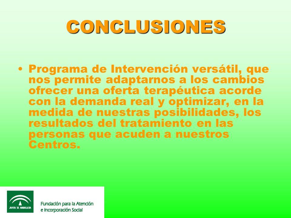 CONCLUSIONES Programa de Intervención versátil, que nos permite adaptarnos a los cambios ofrecer una oferta terapéutica acorde con la demanda real y o