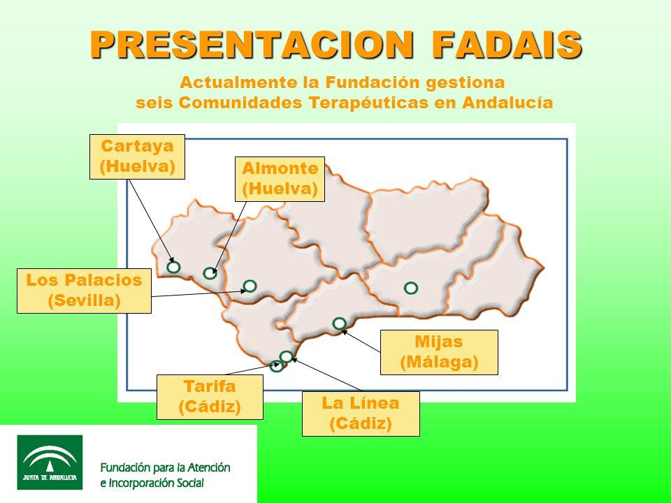 PRESENTACION FADAIS Cartaya (Huelva) Almonte (Huelva) Los Palacios (Sevilla) Tarifa (Cádiz) La Línea (Cádiz) Mijas (Málaga) Actualmente la Fundación g