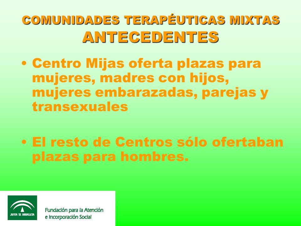 COMUNIDADES TERAPÉUTICAS MIXTAS ANTECEDENTES Centro Mijas oferta plazas para mujeres, madres con hijos, mujeres embarazadas, parejas y transexuales El