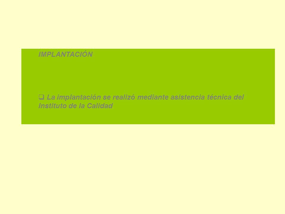AUDITORIAS Informe de la auditoria Detección de No conformidades Acciones correctivas (en su caso) Revisión del sistema
