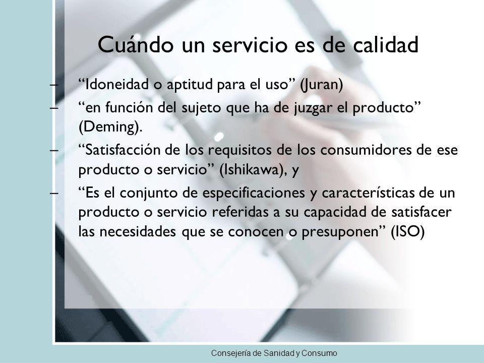 Consejería de Sanidad y Consumo Cuándo un servicio es de calidad –Idoneidad o aptitud para el uso (Juran) –en función del sujeto que ha de juzgar el producto (Deming).