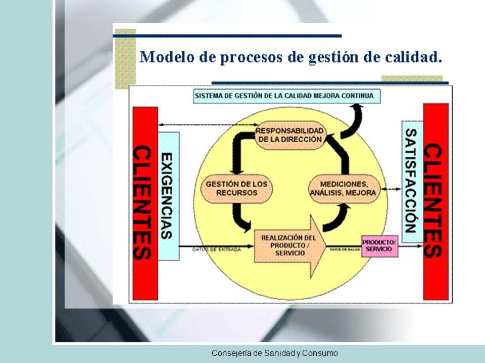 10% 9% 8% 9% 14% 9% 20% 6% 15% Resultados clave Modelo de calidad CT Extremadura