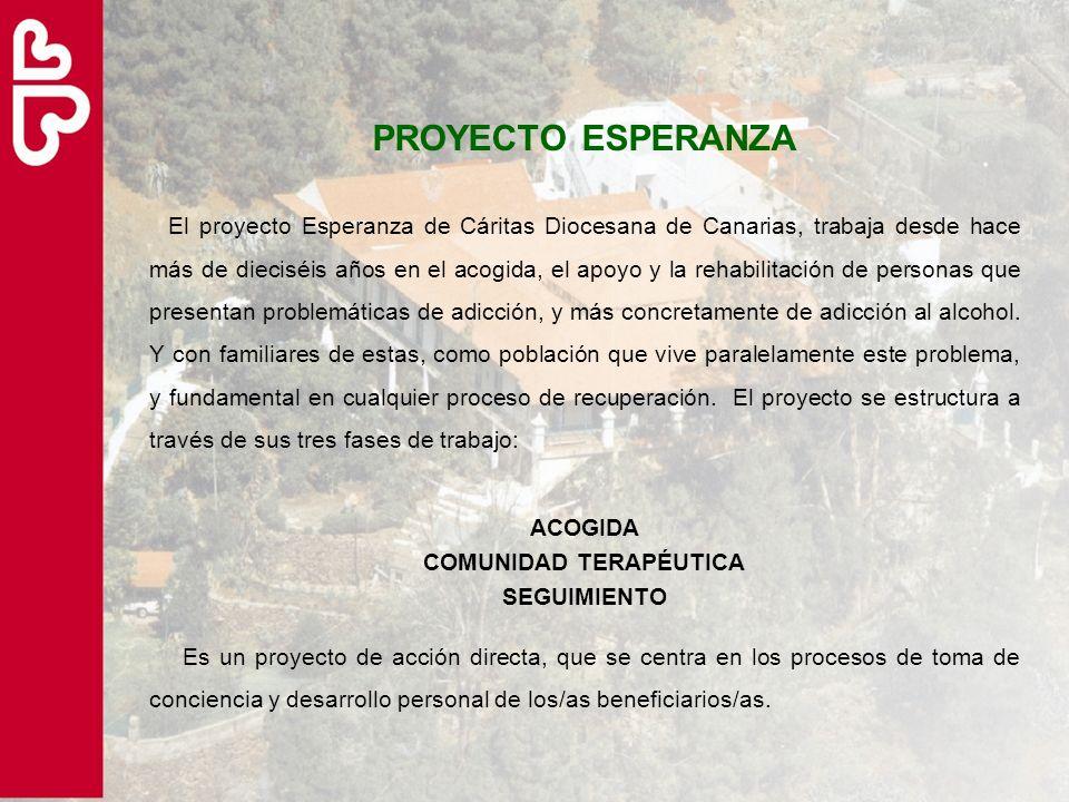 PROYECTO ESPERANZA El proyecto Esperanza de Cáritas Diocesana de Canarias, trabaja desde hace más de dieciséis años en el acogida, el apoyo y la rehab