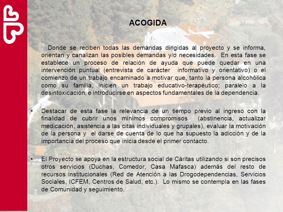 ACOGIDA Donde se reciben todas las demandas dirigidas al proyecto y se informa, orientan y canalizan las posibles demandas y/o necesidades. En esta fa