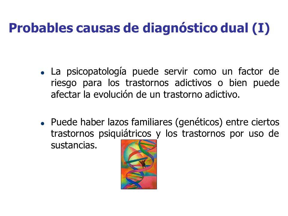 Probables causas de diagnóstico dual (I) La psicopatología puede servir como un factor de riesgo para los trastornos adictivos o bien puede afectar la