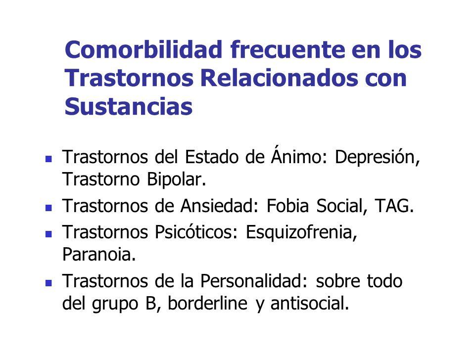 Comorbilidad frecuente en los Trastornos Relacionados con Sustancias Trastornos del Estado de Ánimo: Depresión, Trastorno Bipolar. Trastornos de Ansie