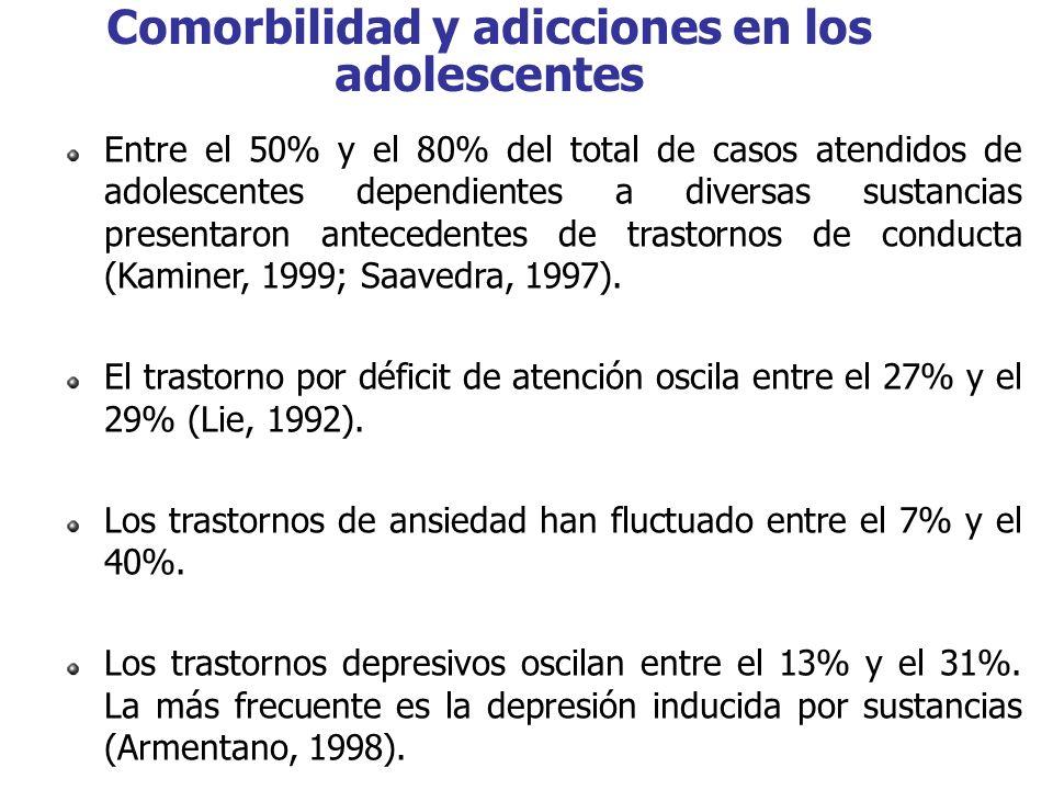 Entre el 50% y el 80% del total de casos atendidos de adolescentes dependientes a diversas sustancias presentaron antecedentes de trastornos de conduc