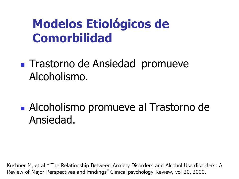 Modelos Etiológicos de Comorbilidad Trastorno de Ansiedad promueve Alcoholismo. Alcoholismo promueve al Trastorno de Ansiedad. Kushner M, et al The Re
